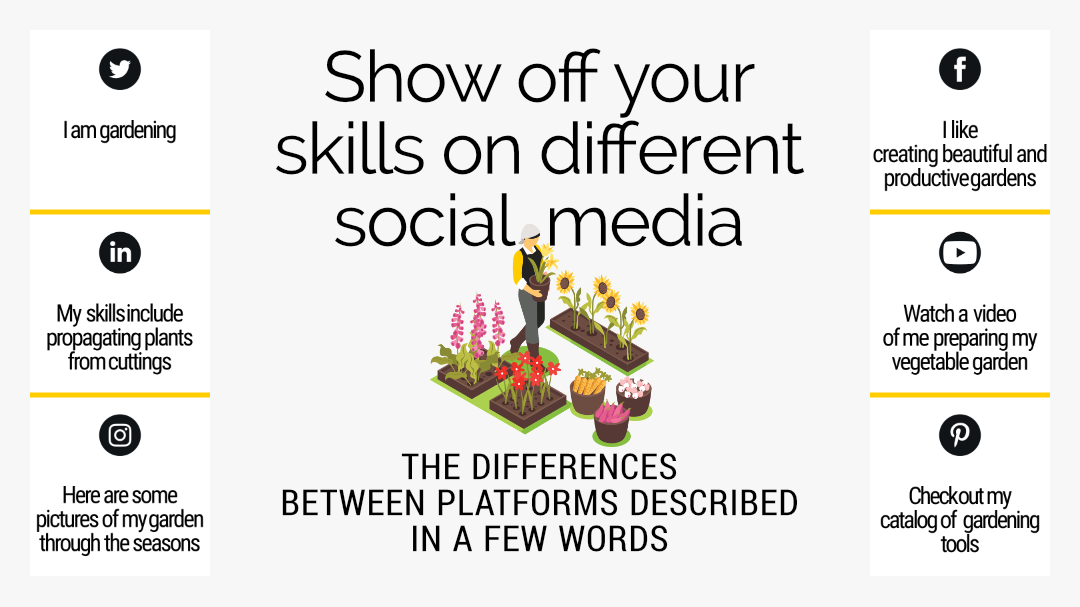 Show off your skills on different social media